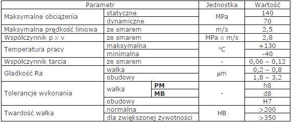 DX-parametry-techniczne