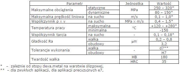 devabm-parametry-1